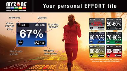 My Zone Wearable Fitness Tracker